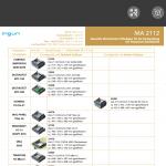 ARKit Produktkatalog für iPad